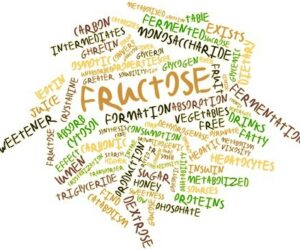 Images of sweeteners, including fructose which can trigger Fructose malabsorption and fructose intolerance